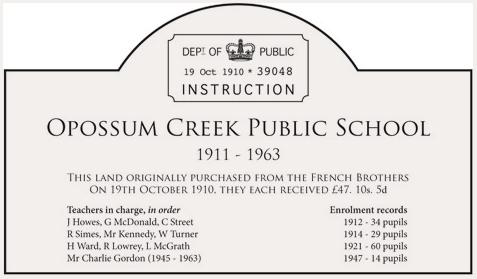 OPossum Creek Public School